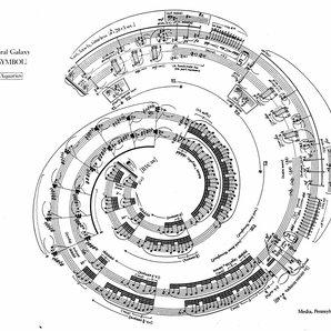 George Crumb Spiral