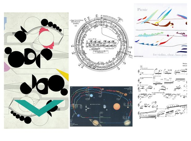Graphical scores