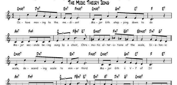 Music theory song