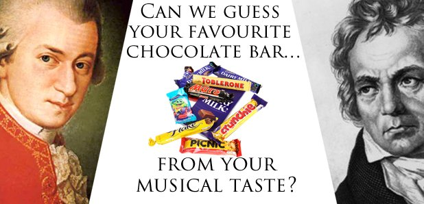 Chocolate bar favourite composer